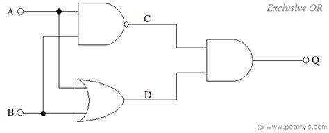layout diagram of xor gate xor gate