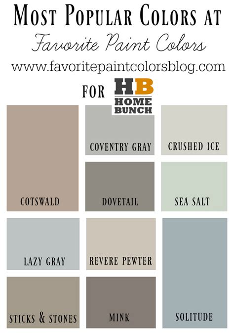 most popular color schemes benjamin moore most popular colors bing images
