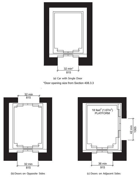 code section 408 elevator door dimensions standard office door width quot quot sc