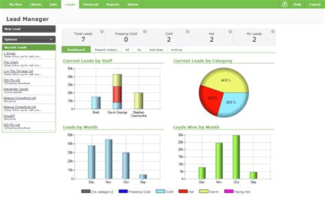 workflow project management software workflowmax software review overview features pricing
