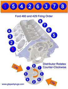 Ford 360 Firing Order Ford 429 And 460 Firing Order Gtsparkplugs