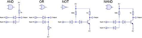 diode transistor logic diagram controle e automa 231 227 o industrial iii aula 06 portas l 243 gica booleanas por diodos e resistores