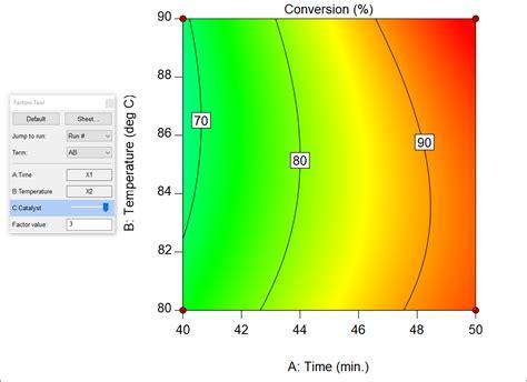 design expert response surface tutorial response surface design expert documentation