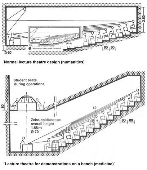 lecture room seating dimensions l1 jpg 1382 215 1600 studio gabi theater seats