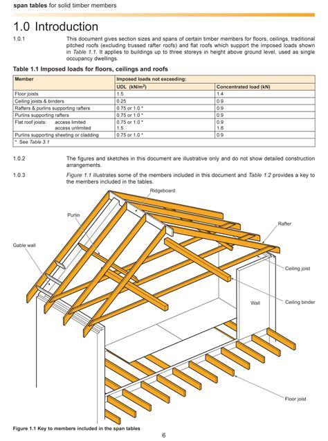 ceiling joist span table ceiling joist span table ceiling pabburi wonderful roof