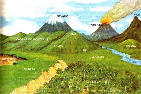 area de sociales 8 176 b el relieve colombiano - Cadenas Montañosas Que Rodean La Meseta