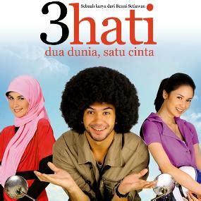 film layar lebar muslim konspirasi zionis dalam perfilman di indonesia bagian