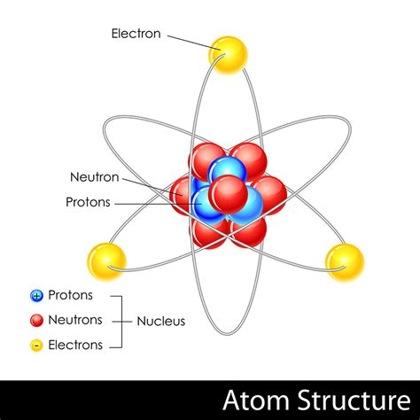 diagram of the structure of an atom what is inside an atom wonderopolis