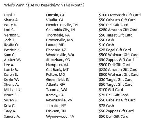 List Of Pch Winners - see who s winning this april at pchsearch win pch blog
