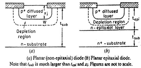 planar diode epitaxial devices characteristics electronic circuits and diagram electronics projects and