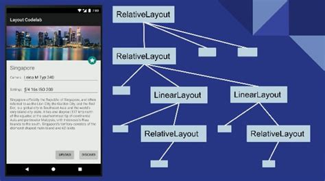new layout in android exploring new android layouts