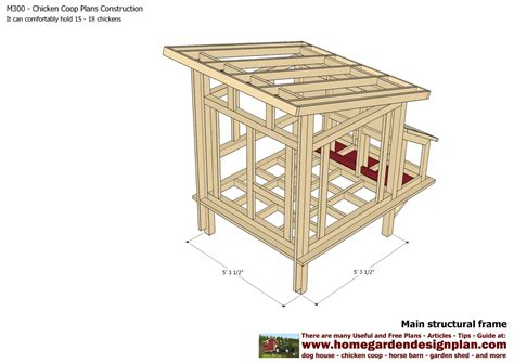 chicken house design plans home garden plans m300 chicken coop plans chicken coop design how to build a