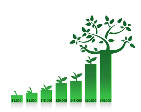 growth on growth graphic pictures to pin on pinsdaddy