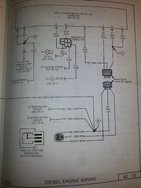 need help verifying tps wiring dodge diesel diesel