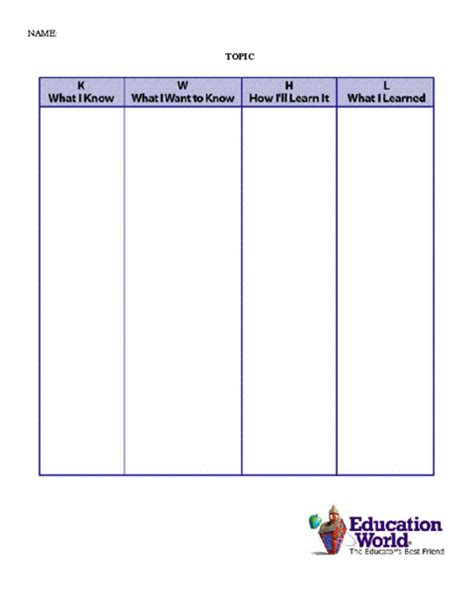 education world newsletter templates education world kwhl chart template