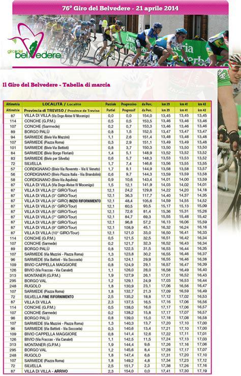 della marca cordignano villa di cordignano 76 giro belvedere corsa ciclistica
