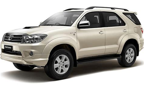 Toyota Fortuner Price In India Toyota Fortuner Price In India Ex Showroom On Road
