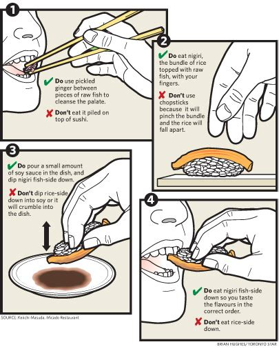Do S Dont S Food Jurus Jitu Jajan Sehat Di Luar Rumah masuda created these one page handouts on sushi etiquette are scattered about the restaurant and