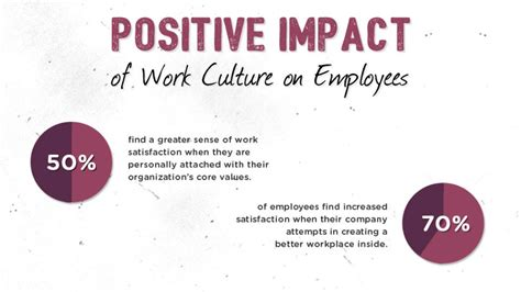 work that works emergineering a positive organizational culture books positive impact