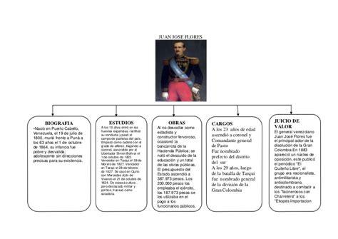 nuevis plazos presentacion informacion exogena en colombia ai gravable 2015 trabajo en ula
