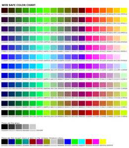 web safe colors of shaun mccran architecting robust
