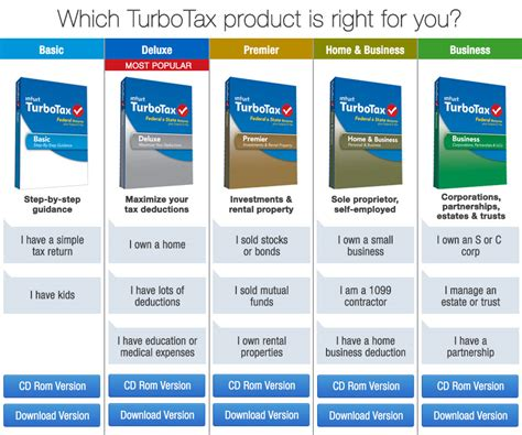 Turbotax Amazon Gift Card Refund - amazon com turbotax center software