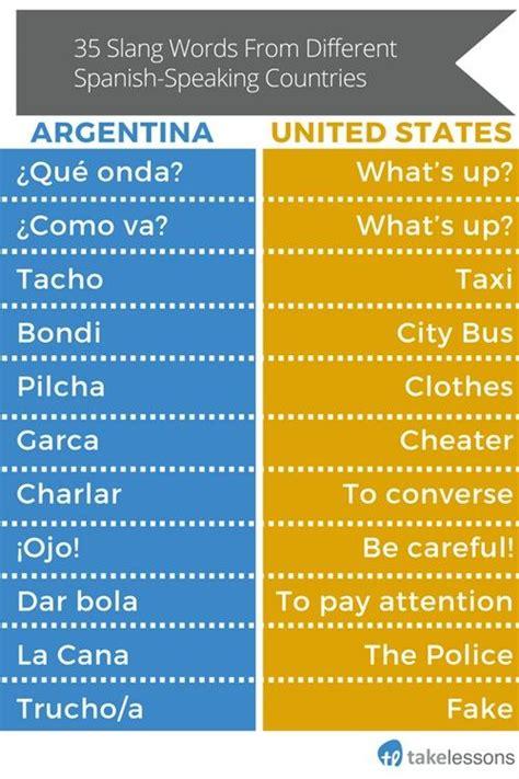 argentina slang spanish slang words spanish slang