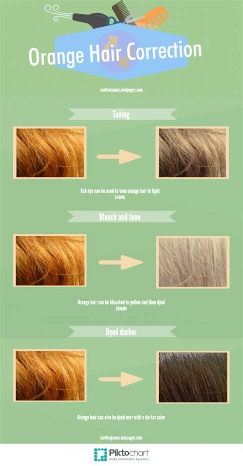color correction for light brown hair that turned into orange redken chocolate brown hair color dark brown hairs