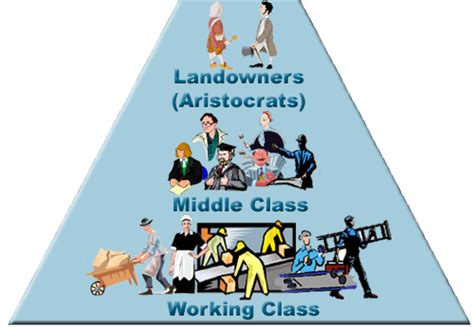 the american class structure in an age of growing inequality books social classes