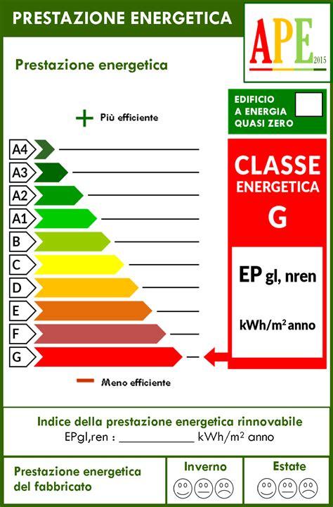 Classe Energetica G Appartamento by Infrastrutture Lombarde S P A Modelli Annunci Immobiliari