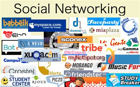 Find On Social Networking Social Networks And Prospects