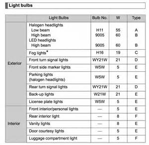2012 Toyota Camry Headlight Bulb Size 2012 2013 Prius Fog Light Bulb Size H11 Or H16 Priuschat