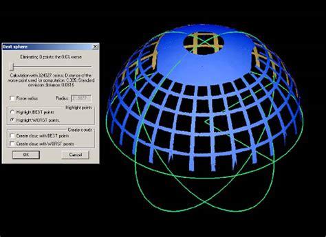 cupola di rotazione testi