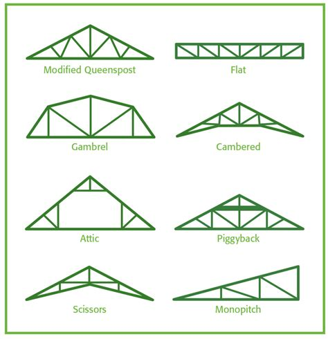 Prefabricated Roof Trusses by Roof Trusses Solid Value For A Durable Roof