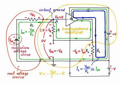 resistor direction in circuit how to transform the passive current to voltage converter into an active one