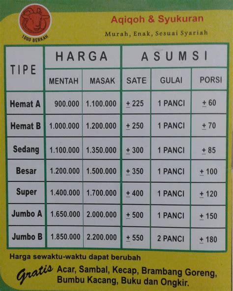 Aqiqah Recommended Di Surabaya aqiqah surabaya