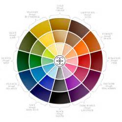 color wheel brown how to use the color wheel for fashion brown hairs