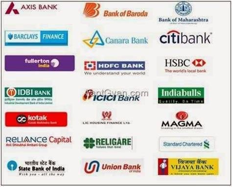 recent bank exams city lights bank banking in india 2014