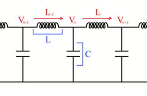 use of series capacitor in transmission line direct current transmission lines