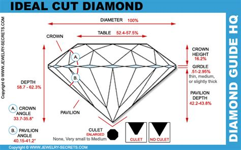 ideal depth and table for the brilliant cut jewelry secrets