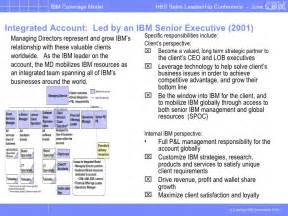 Smb Harvard Mba Linkedin by 2012 Harvard Business School Ibm Coverage Model Linkedin