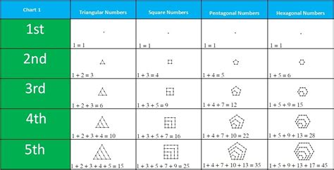 search results for polygon shapes and names chart