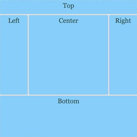 gridlayout gap introduction to the css grid layout module hongkiat