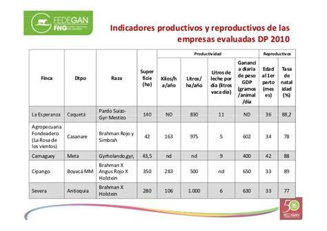 tabla de inpc y recargos del sua 2016 tabla inpc 2016 tabla del inpc y recargos a 2016 julio