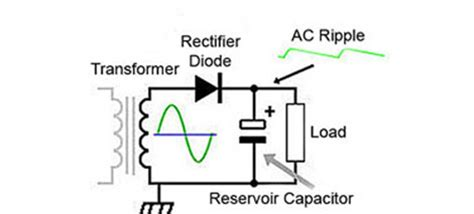 filter capacitor selection for power supply power supplies filter circuits