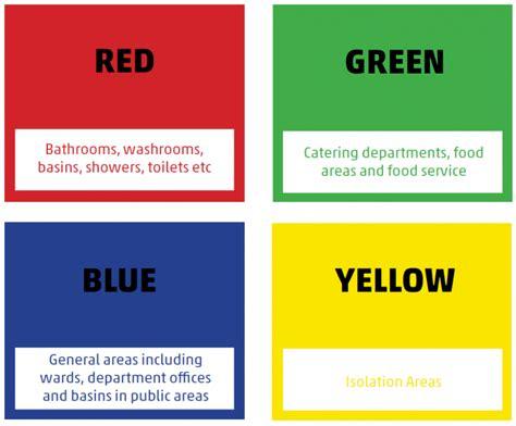 color nation nexon hygiene