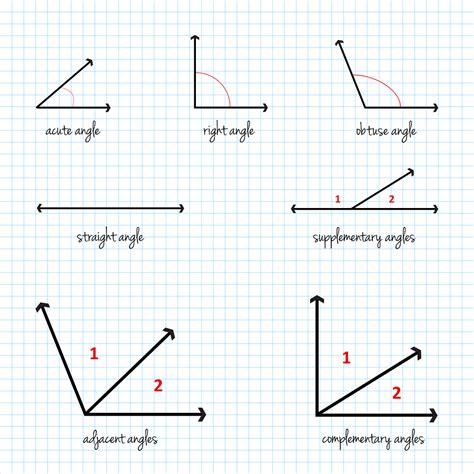 geometr 236 a y trigonometr trigonometry word problems and how to solve them