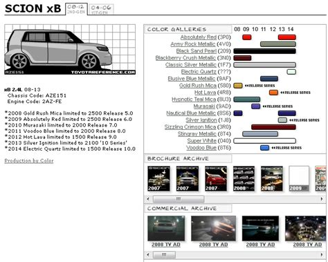 scion xb 2008 color information and topic list