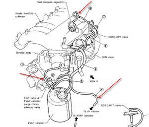 2002 pathfinder pcv valve location 2002 free engine image for user manual