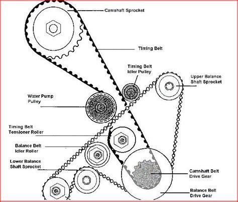 Seal Power Steering Soluna timing belt idler pelican parts technical bbs